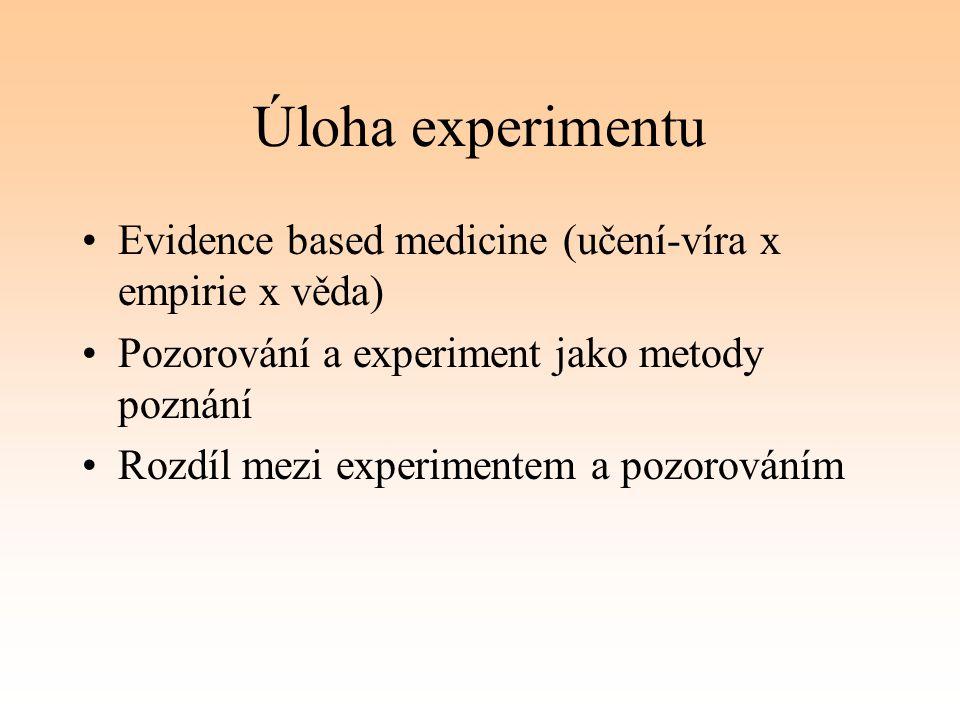 Úloha experimentu Evidence based medicine (učení-víra x empirie x věda) Pozorování a experiment jako metody poznání.