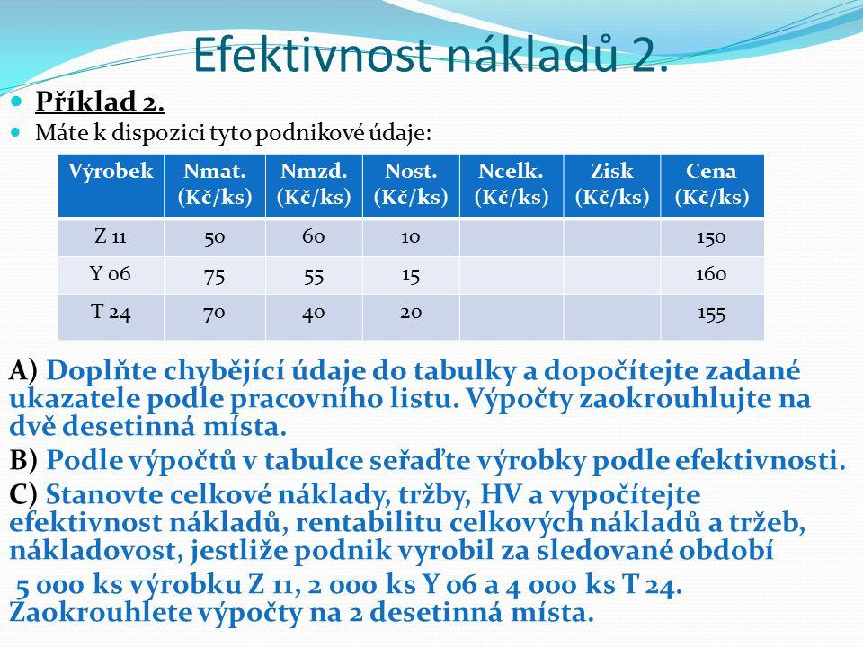 Efektivnost nákladů 2. Příklad 2.
