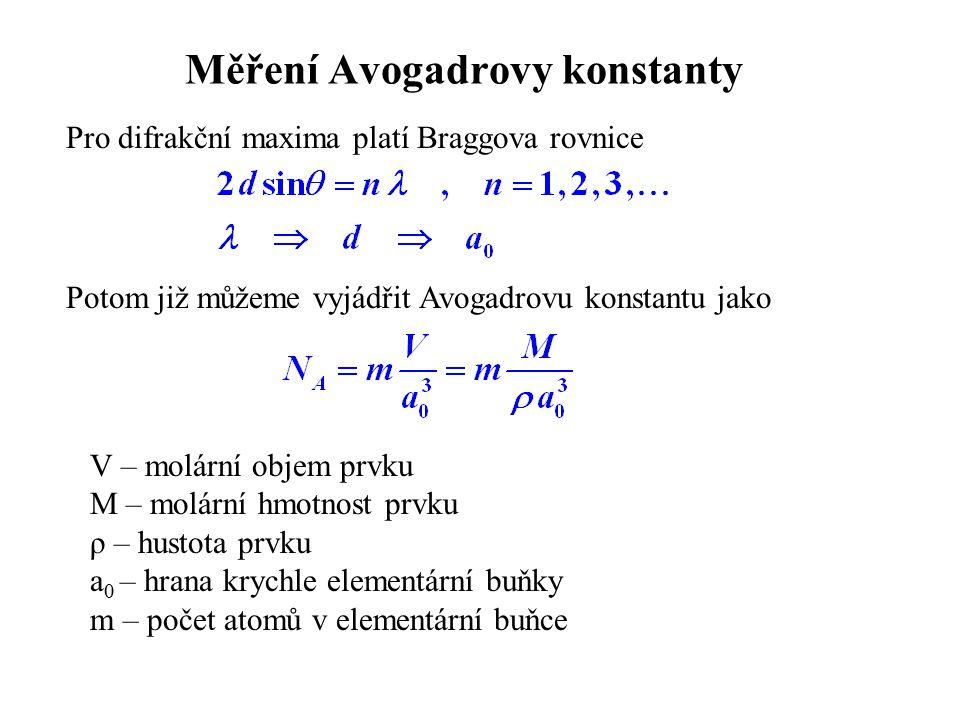Měření Avogadrovy konstanty