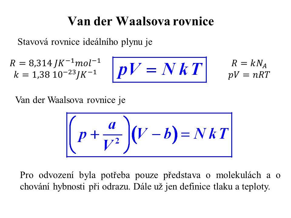 Van der Waalsova rovnice