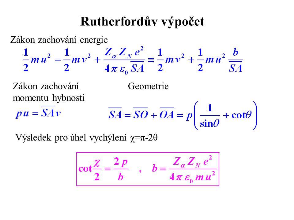 Rutherfordův výpočet Zákon zachování energie Zákon zachování