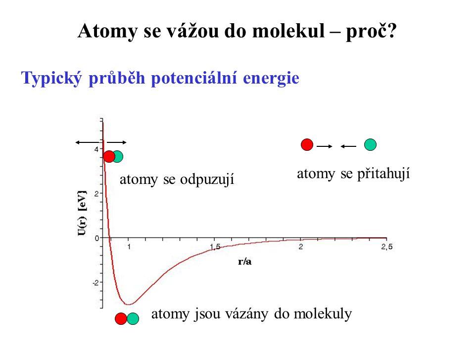 Atomy se vážou do molekul – proč