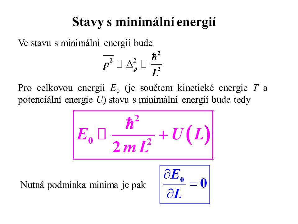 Stavy s minimální energií