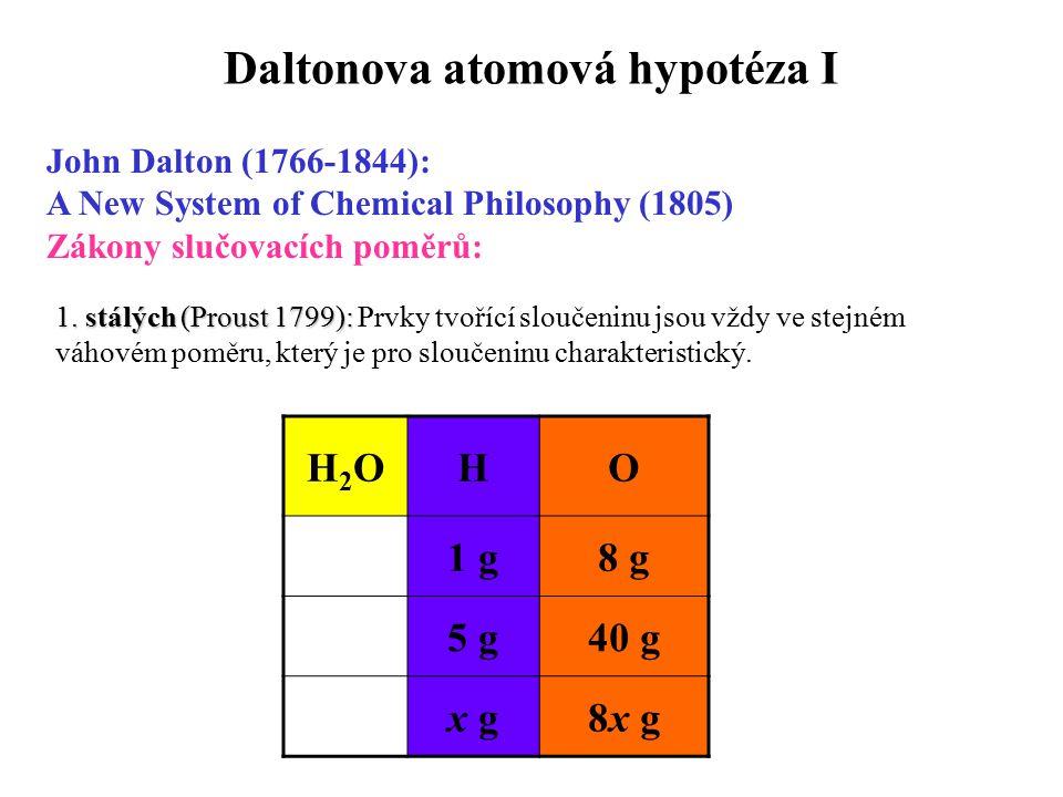 Daltonova atomová hypotéza I