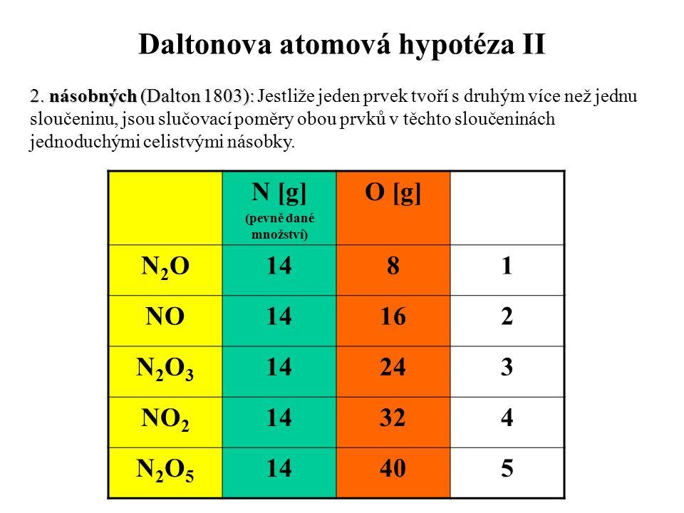 Daltonova atomová hypotéza II