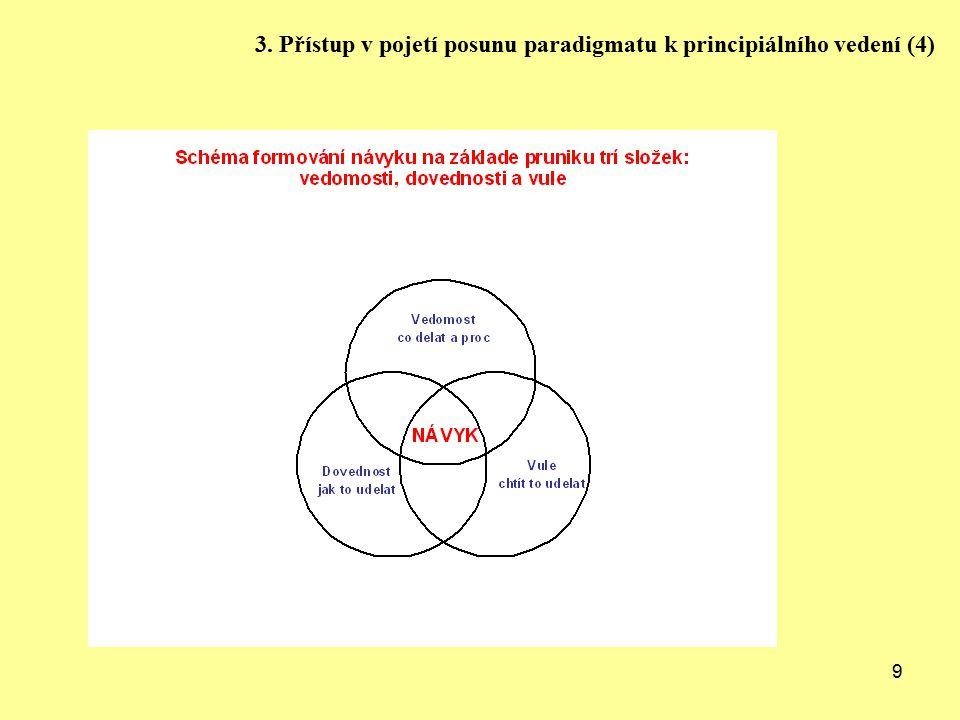 3. Přístup v pojetí posunu paradigmatu k principiálního vedení (4)