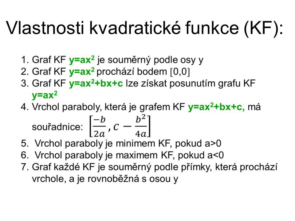 Vlastnosti kvadratické funkce (KF):