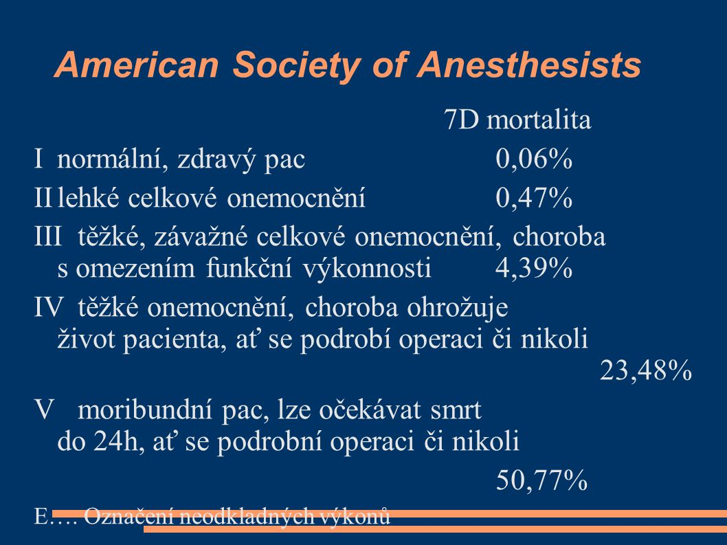 American Society of Anesthesists