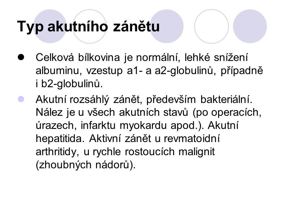 Typ akutního zánětu Celková bílkovina je normální, lehké snížení albuminu, vzestup a1- a a2-globulinů, případně i b2-globulinů.