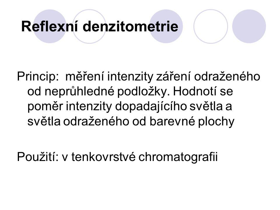 Reflexní denzitometrie