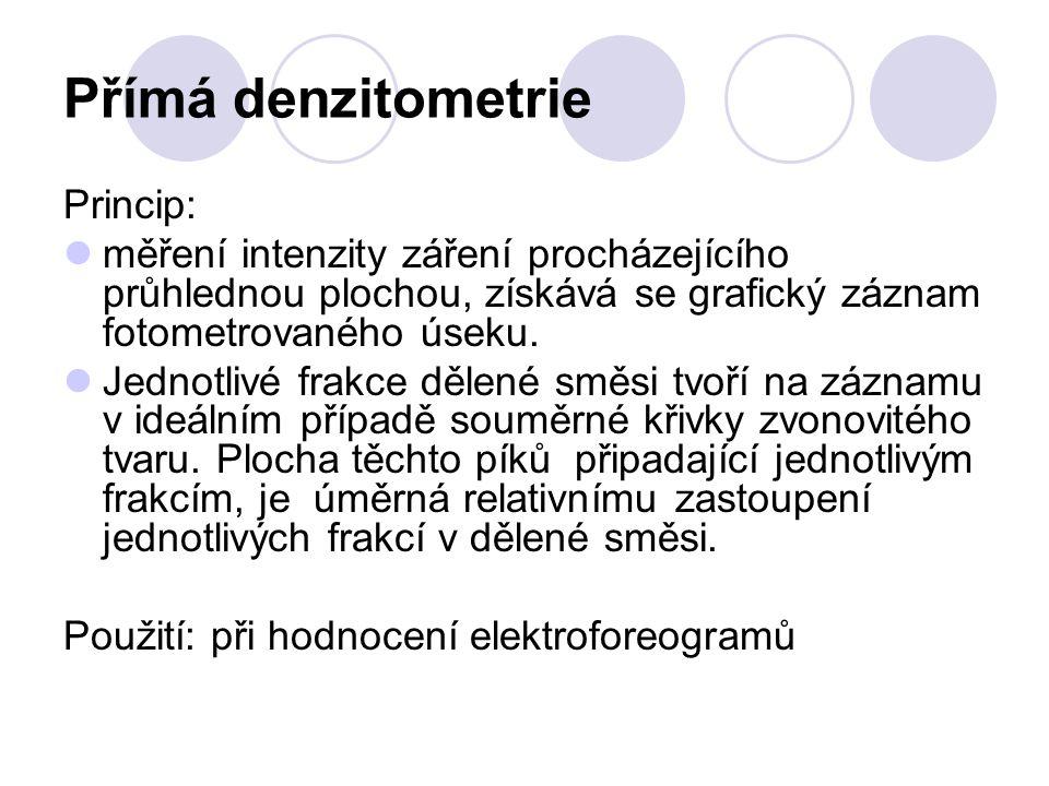 Přímá denzitometrie Princip: