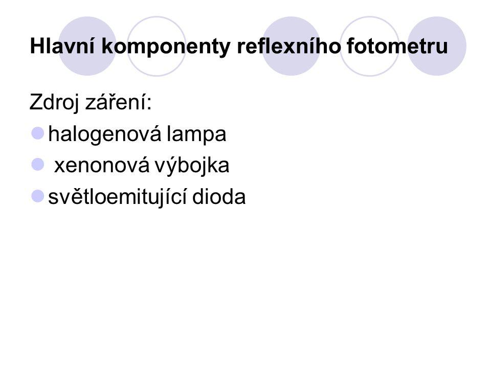 Hlavní komponenty reflexního fotometru