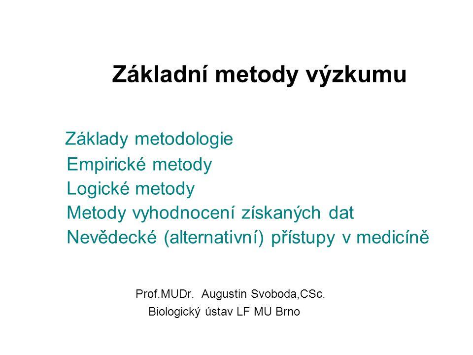 Základní metody výzkumu Základy metodologie