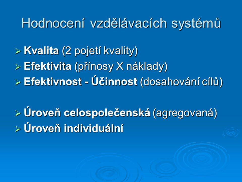 Hodnocení vzdělávacích systémů