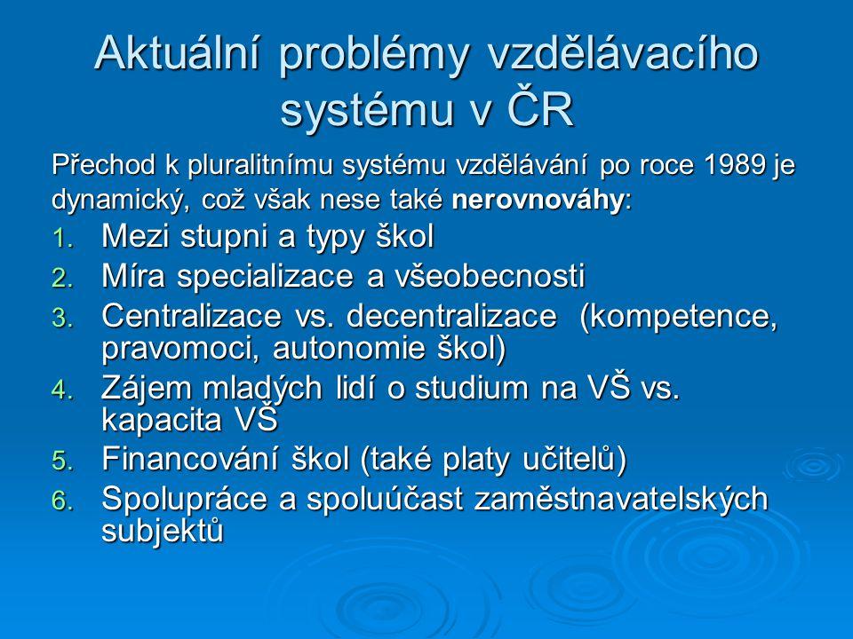 Aktuální problémy vzdělávacího systému v ČR