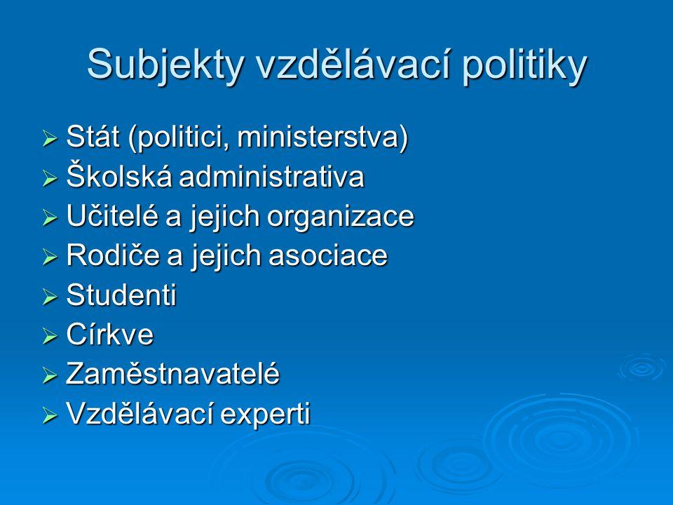 Subjekty vzdělávací politiky