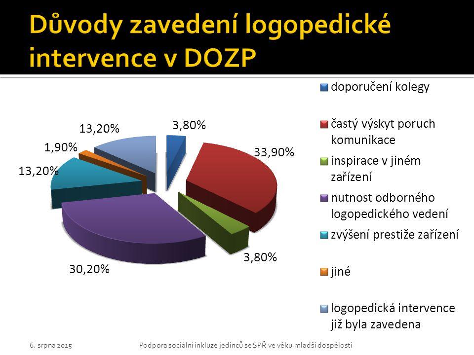 Důvody zavedení logopedické intervence v DOZP