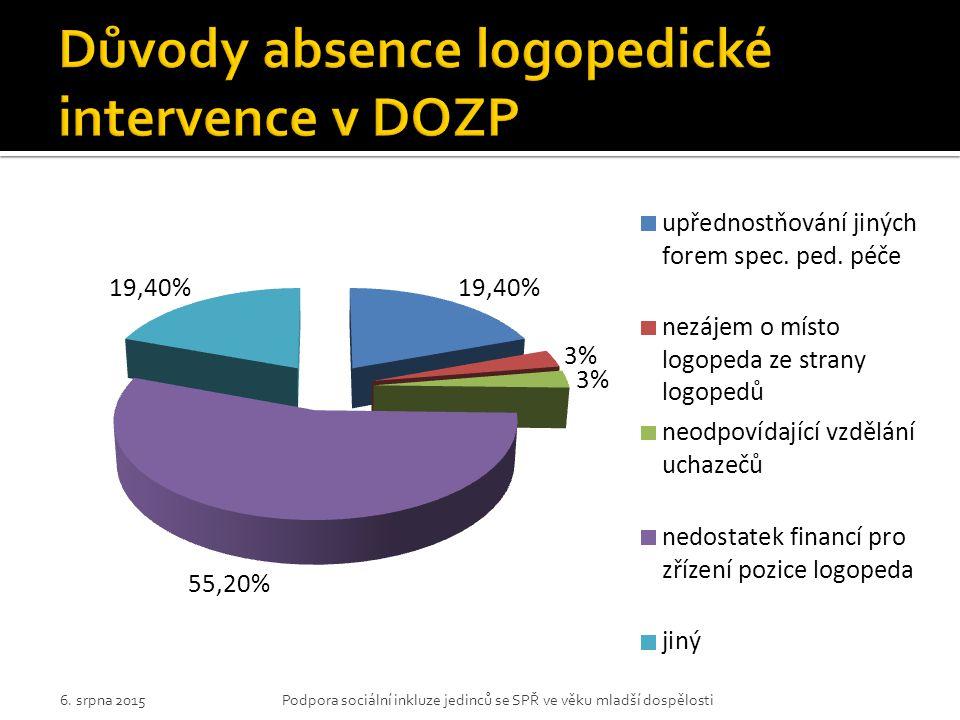 Důvody absence logopedické intervence v DOZP
