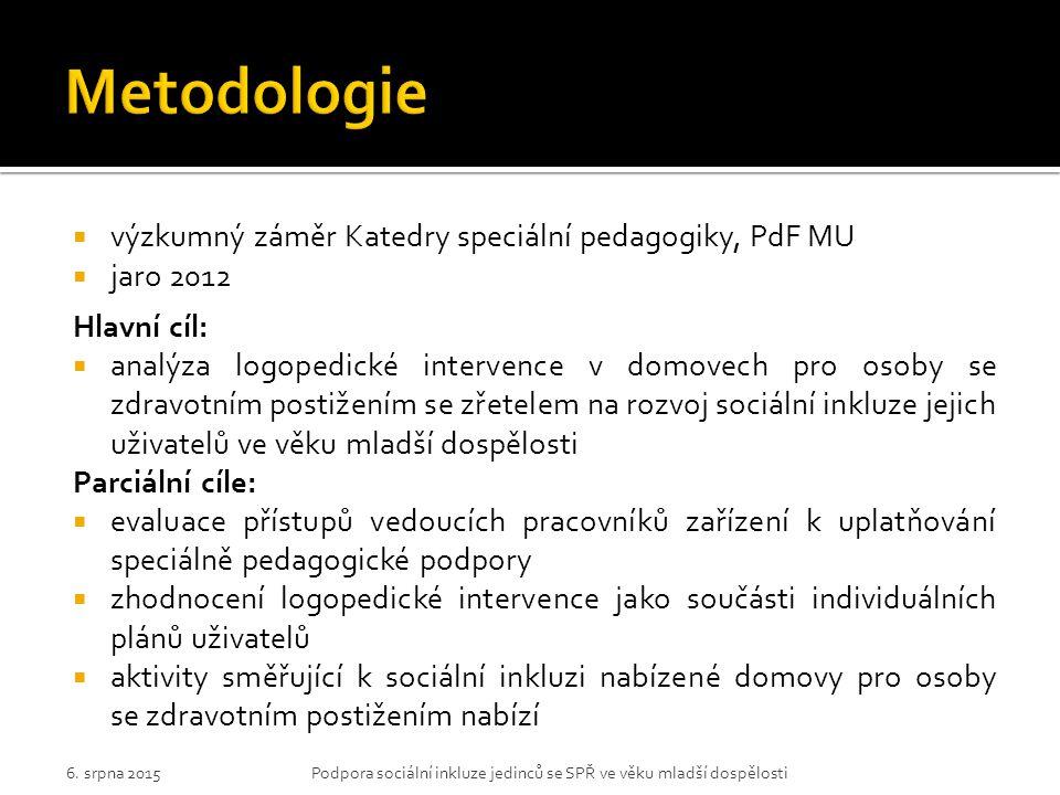 Metodologie výzkumný záměr Katedry speciální pedagogiky, PdF MU