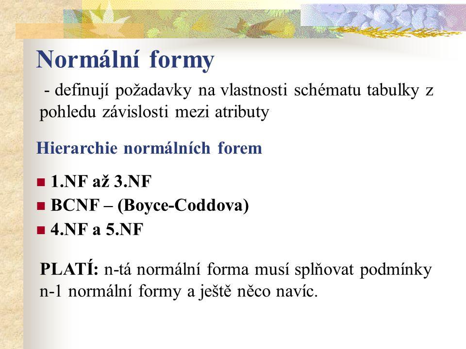 Normální formy - definují požadavky na vlastnosti schématu tabulky z pohledu závislosti mezi atributy.