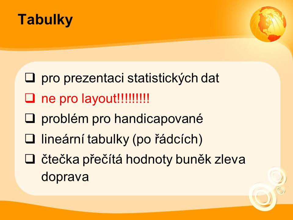 Tabulky pro prezentaci statistických dat ne pro layout!!!!!!!!!