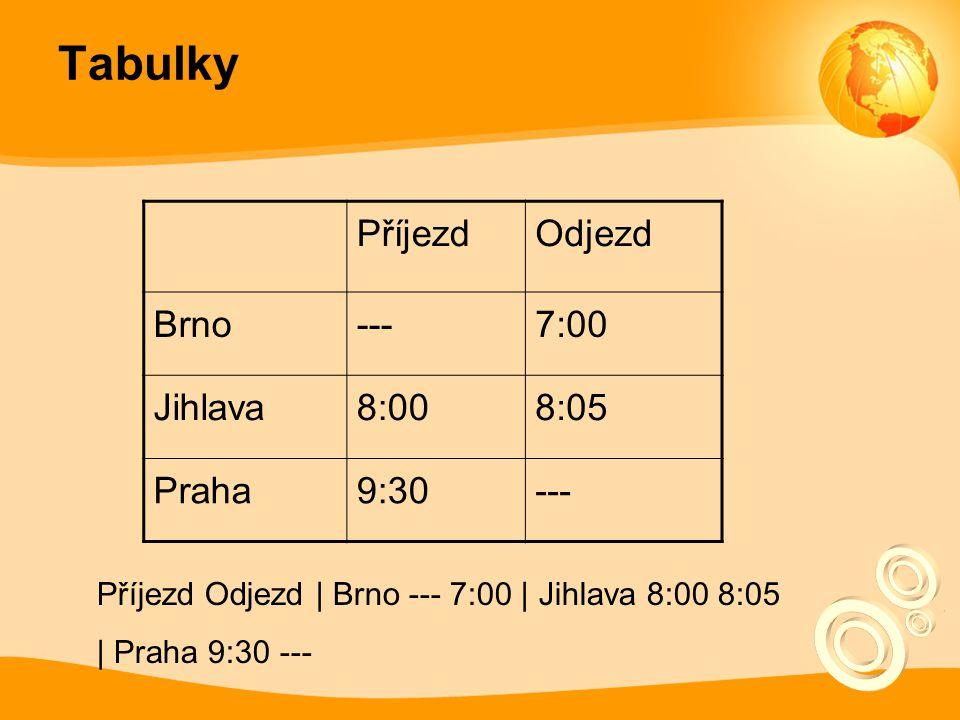 Tabulky Příjezd Odjezd Brno --- 7:00 Jihlava 8:00 8:05 Praha 9:30