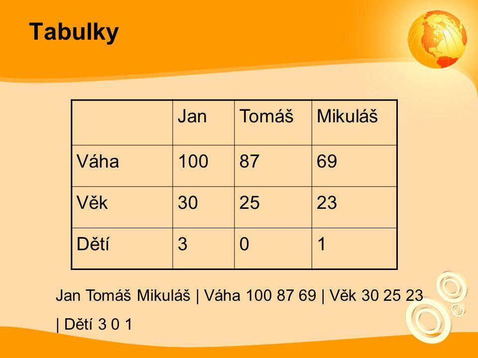 Tabulky Jan Tomáš Mikuláš Váha 100 87 69 Věk 30 25 23 Dětí 3 1