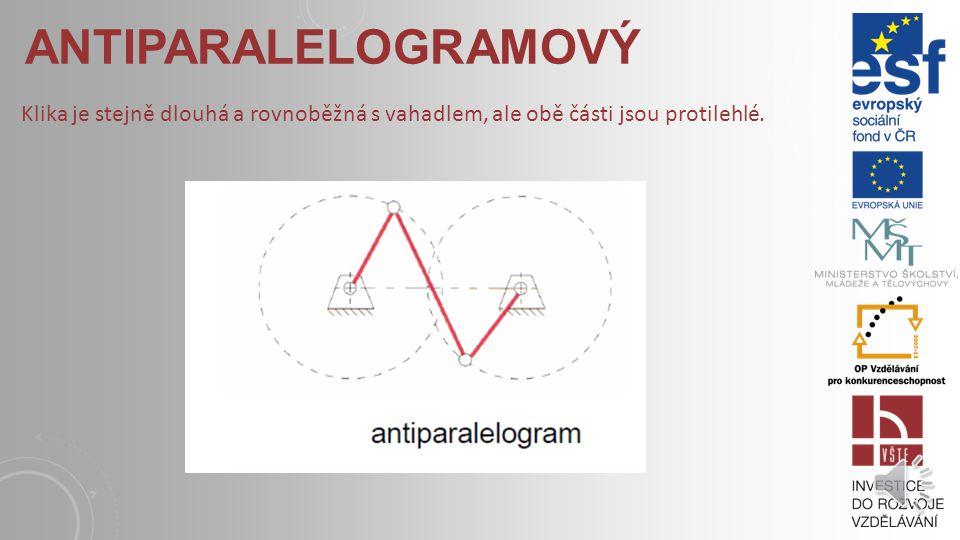 Antiparalelogramový Klika je stejně dlouhá a rovnoběžná s vahadlem, ale obě části jsou protilehlé.
