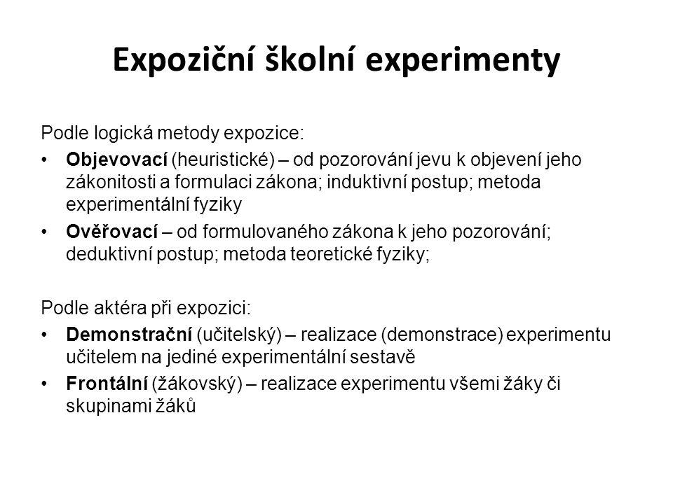 Expoziční školní experimenty