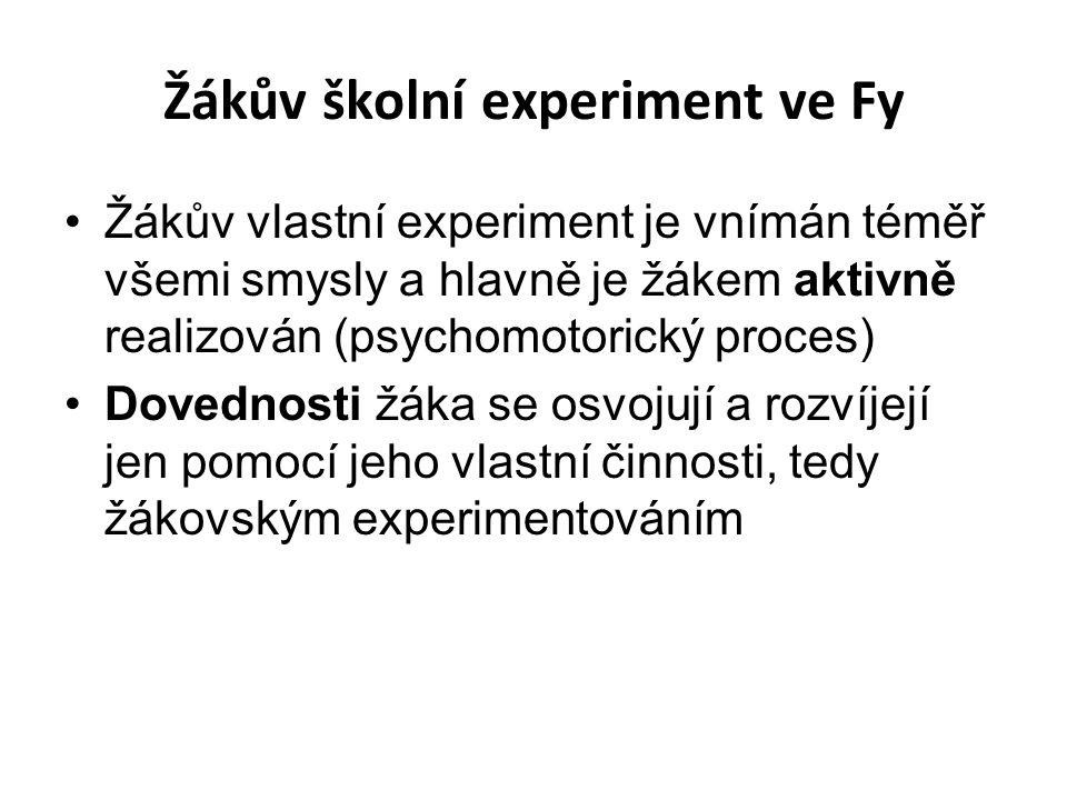 Žákův školní experiment ve Fy