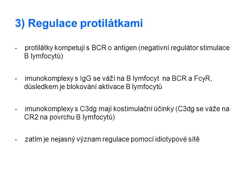 3) Regulace protilátkami