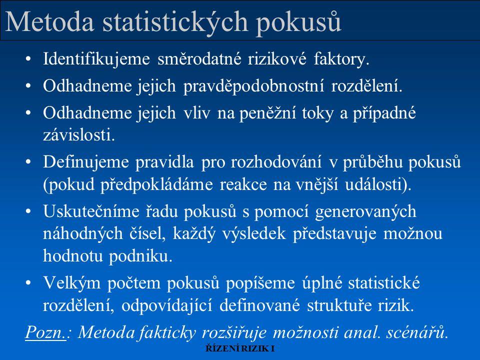 Metoda statistických pokusů