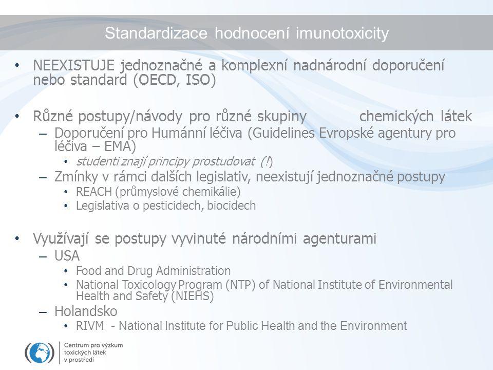 Standardizace hodnocení imunotoxicity