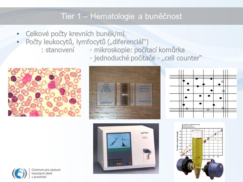 Tier 1 – Hematologie a buněčnost