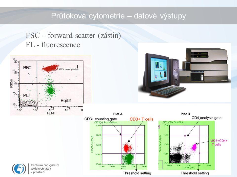 Průtoková cytometrie – datové výstupy