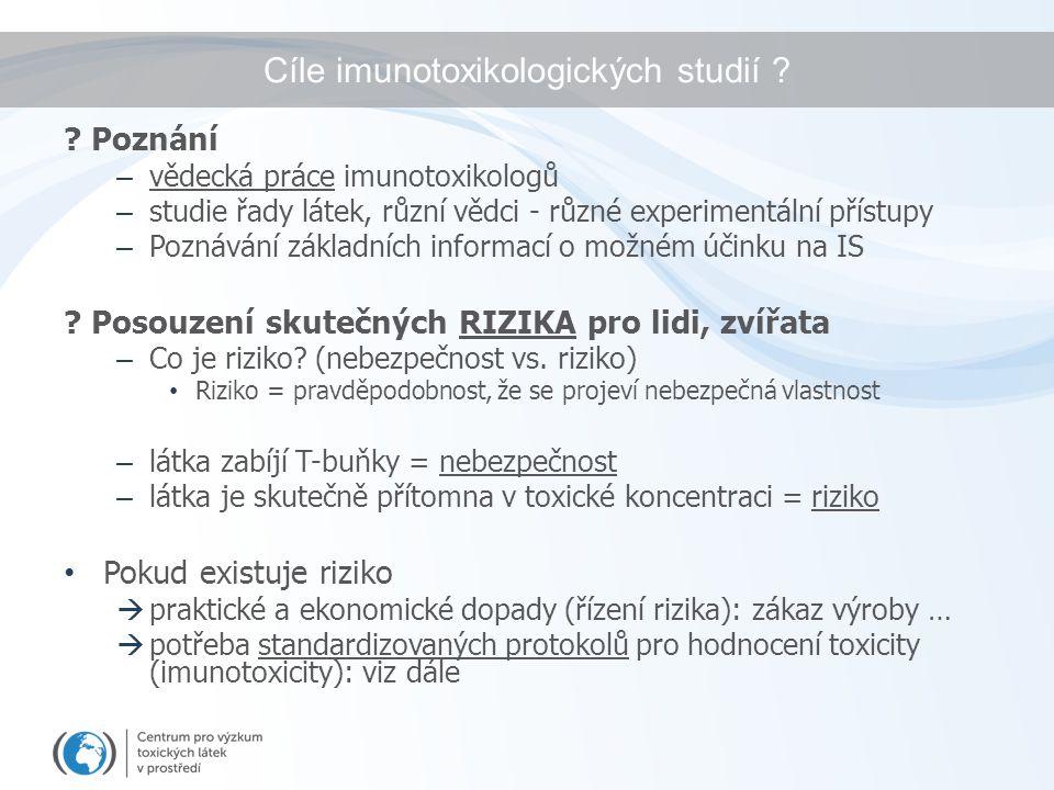 Cíle imunotoxikologických studií