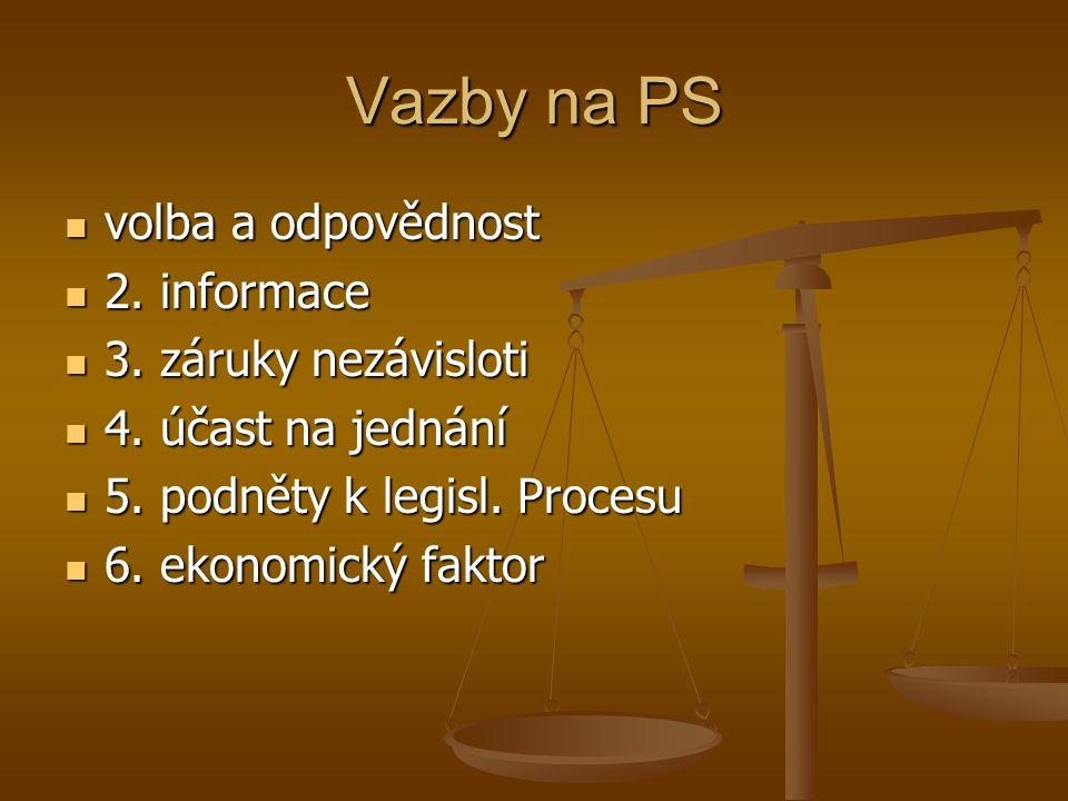 Vazby na PS volba a odpovědnost 2. informace 3. záruky nezávisloti