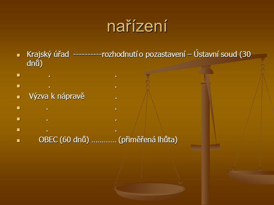 nařízení Krajský úřad ----------rozhodnutí o pozastavení – Ústavní soud (30 dnů) . .
