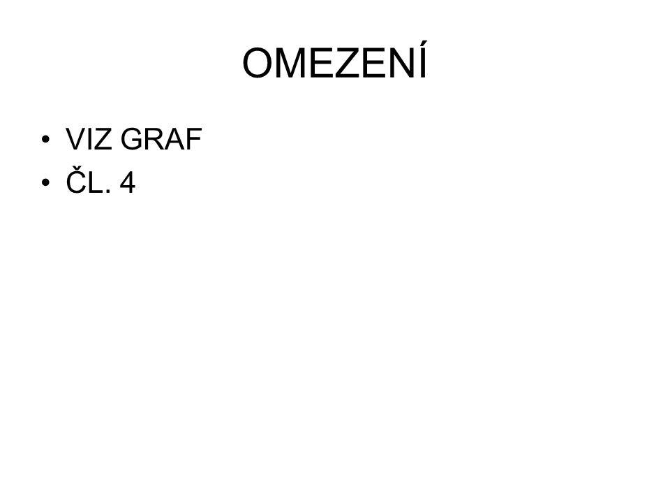 OMEZENÍ VIZ GRAF ČL. 4