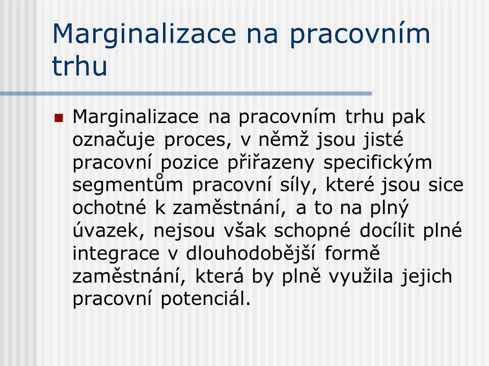 Marginalizace na pracovním trhu