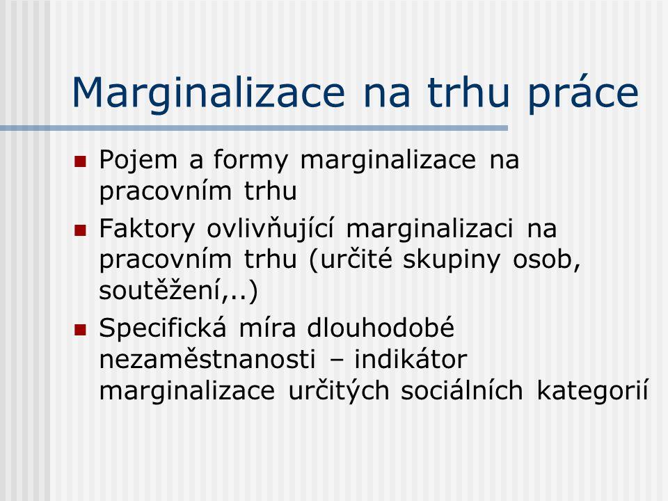 Marginalizace na trhu práce