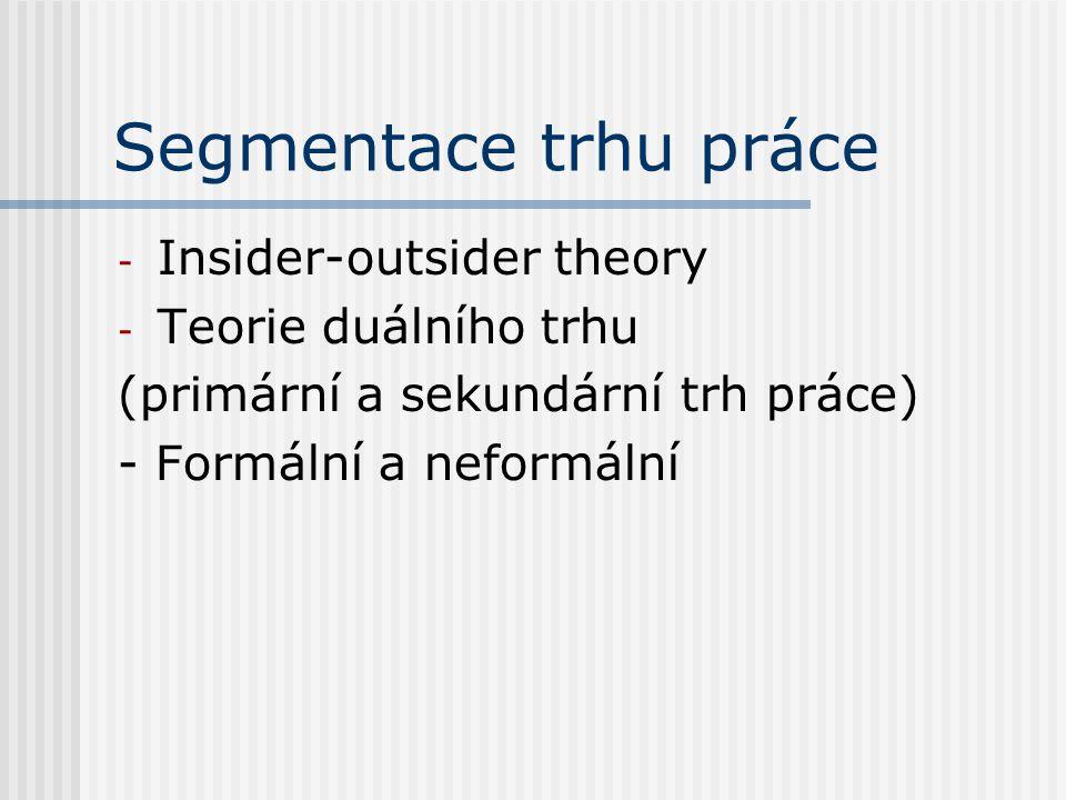 Segmentace trhu práce Insider-outsider theory Teorie duálního trhu