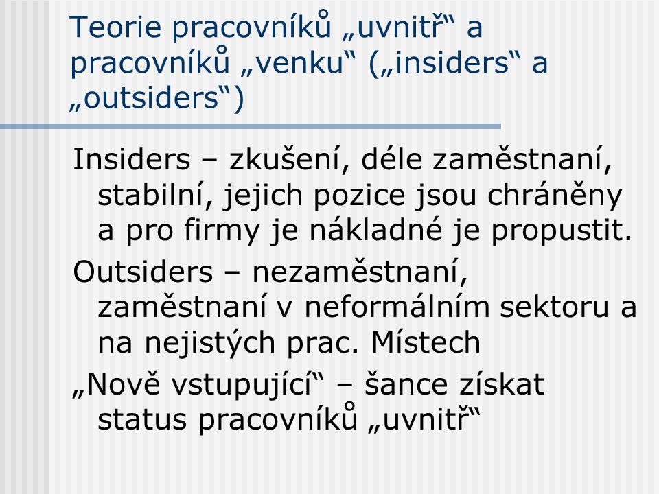 """Teorie pracovníků """"uvnitř a pracovníků """"venku (""""insiders a """"outsiders )"""