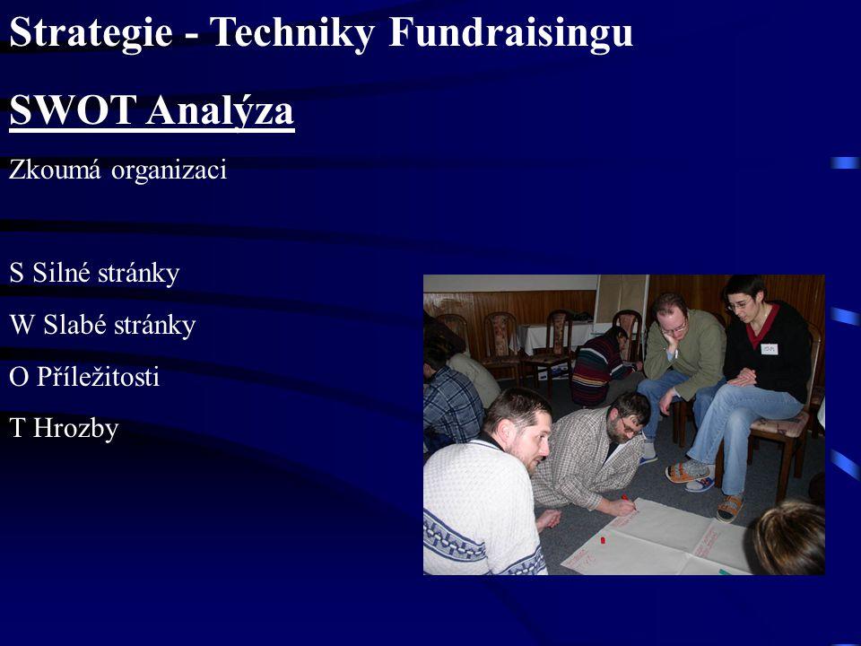 Strategie - Techniky Fundraisingu SWOT Analýza
