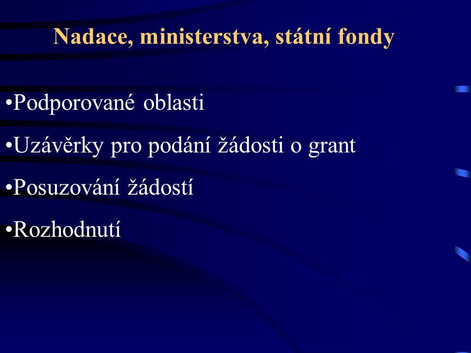 Nadace, ministerstva, státní fondy