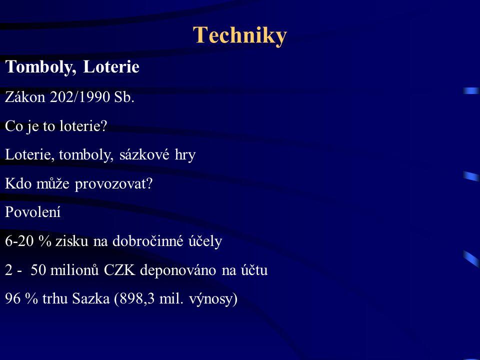 Techniky Tomboly, Loterie Zákon 202/1990 Sb. Co je to loterie