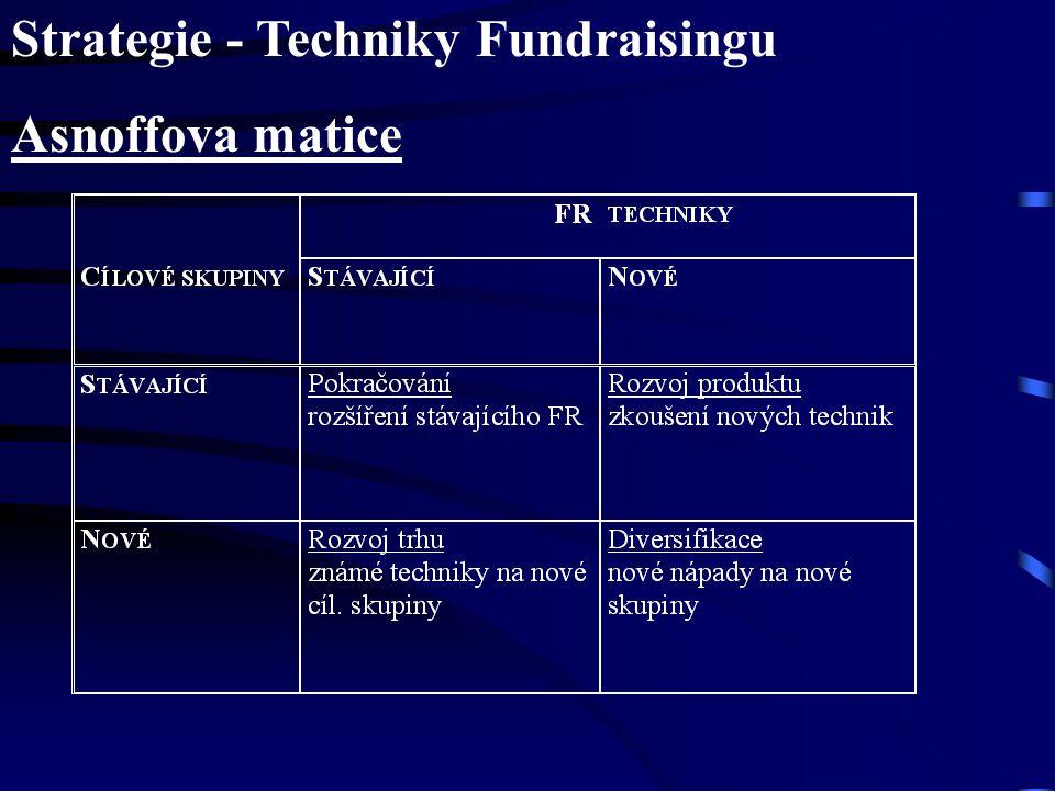 Strategie - Techniky Fundraisingu