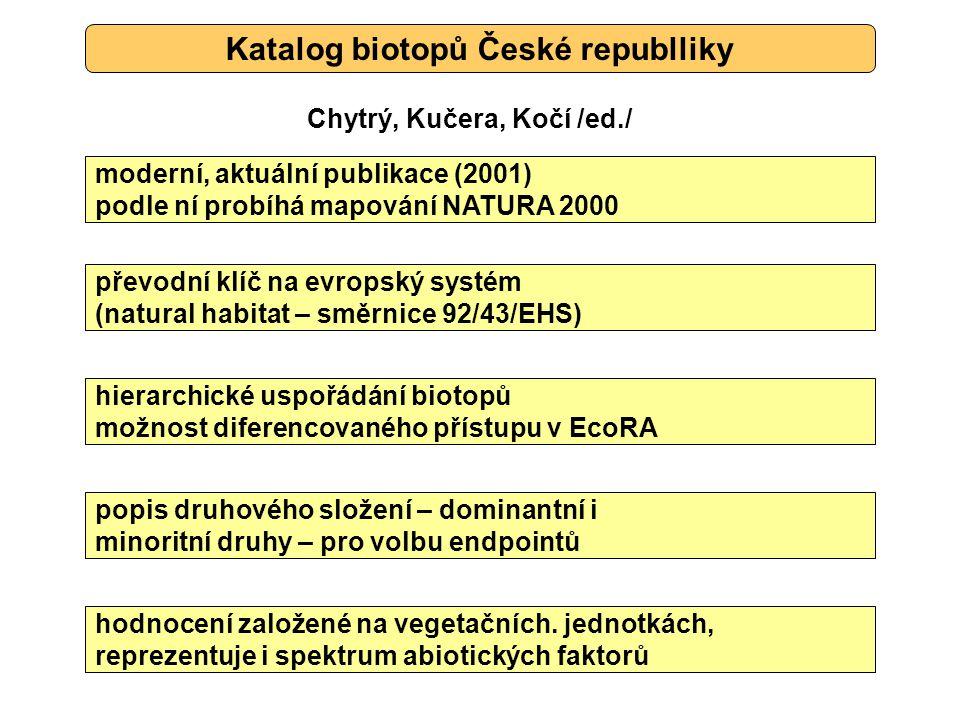 Katalog biotopů České republliky Chytrý, Kučera, Kočí /ed./