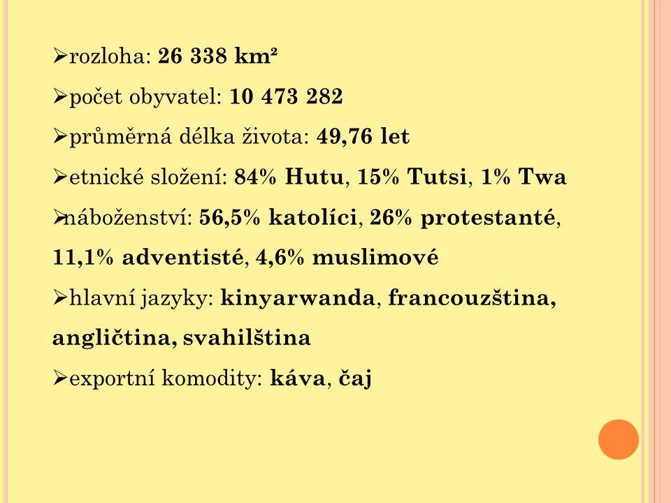 rozloha: 26 338 km² počet obyvatel: 10 473 282. průměrná délka života: 49,76 let. etnické složení: 84% Hutu, 15% Tutsi, 1% Twa.