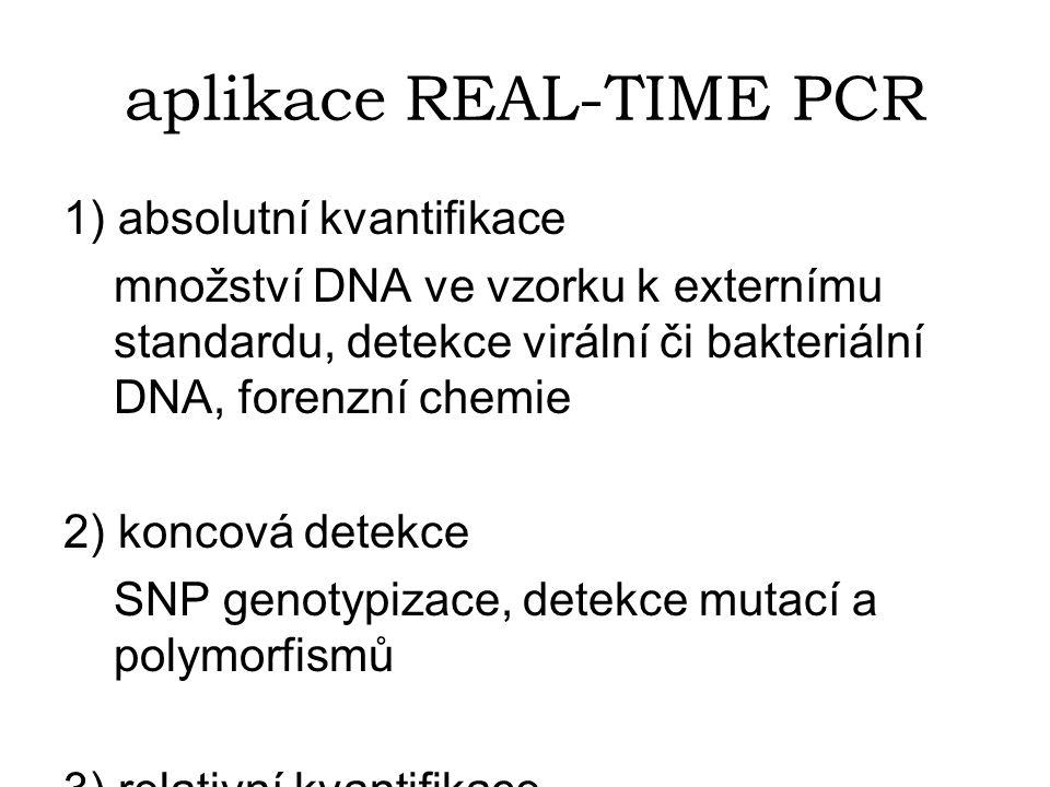 aplikace REAL-TIME PCR